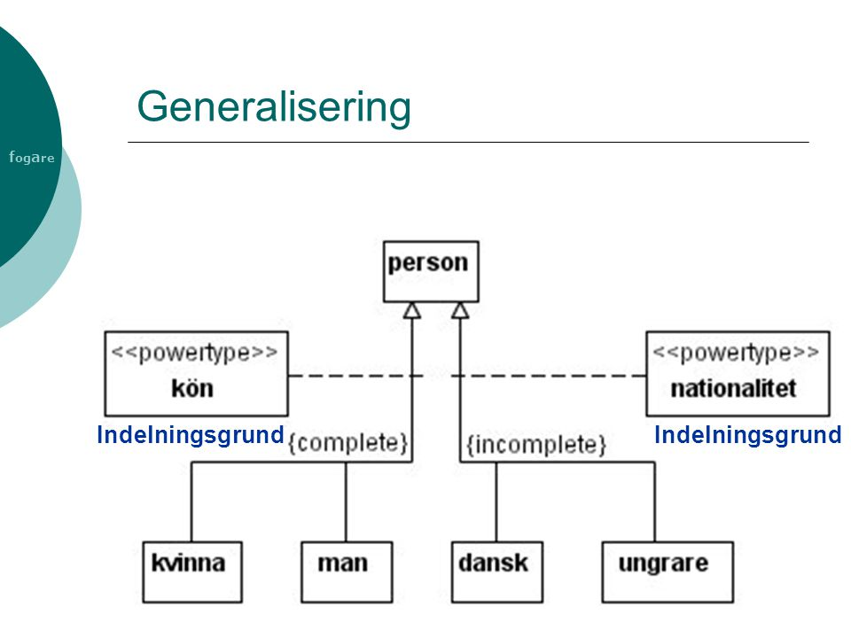 Generalisering Indelningsgrund