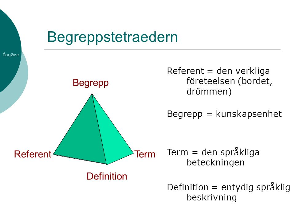 Begreppstetraedern Begrepp Referent Term Definition
