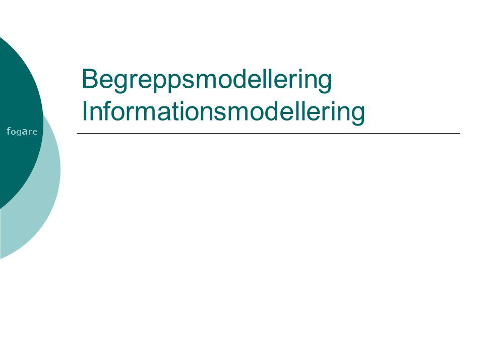 Begreppsmodellering Informationsmodellering