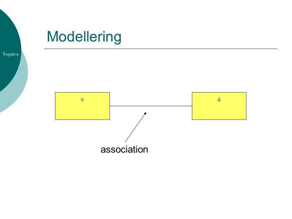 Modellering å ö association