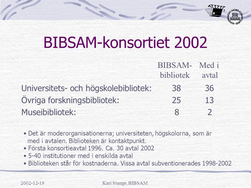 BIBSAM-konsortiet 2002 BIBSAM- bibliotek Med i avtal
