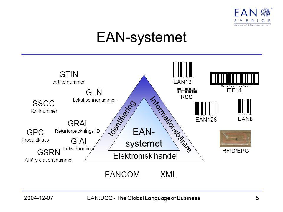 EAN-systemet EAN- systemet GTIN Informationsbärare Identifiering