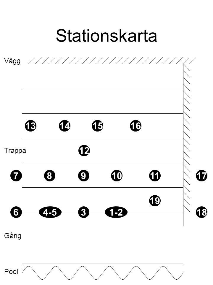 Stationskarta Vägg 13 14 15 16 Trappa 12 7 8 9 10 11 17 19 6 4-5 3 1-2 18 Gång Pool