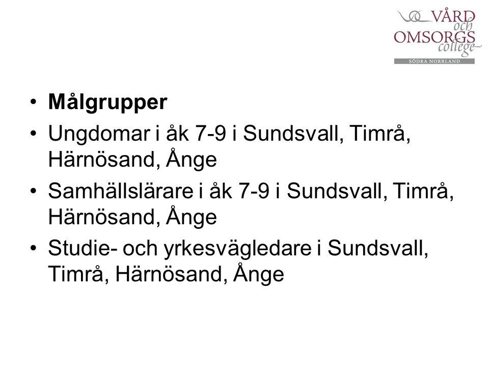 Målgrupper Ungdomar i åk 7-9 i Sundsvall, Timrå, Härnösand, Ånge. Samhällslärare i åk 7-9 i Sundsvall, Timrå, Härnösand, Ånge.