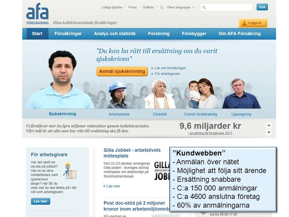 Kundwebben - Anmälan över nätet - Möjlighet att följa sitt ärende - Ersättning snabbare - C:a 150 000 anmälningar - C:a 4600 anslutna företag