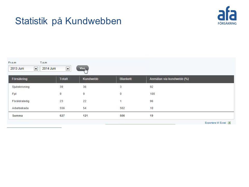 Statistik på Kundwebben