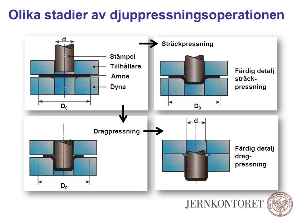 Olika stadier av djuppressningsoperationen