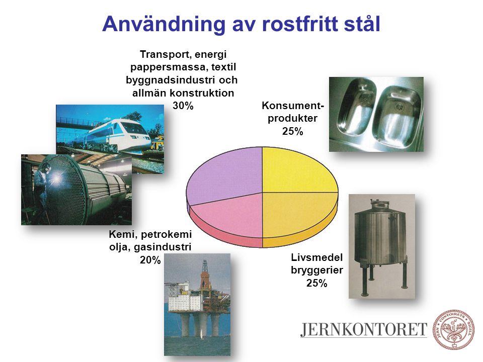 Användning av rostfritt stål