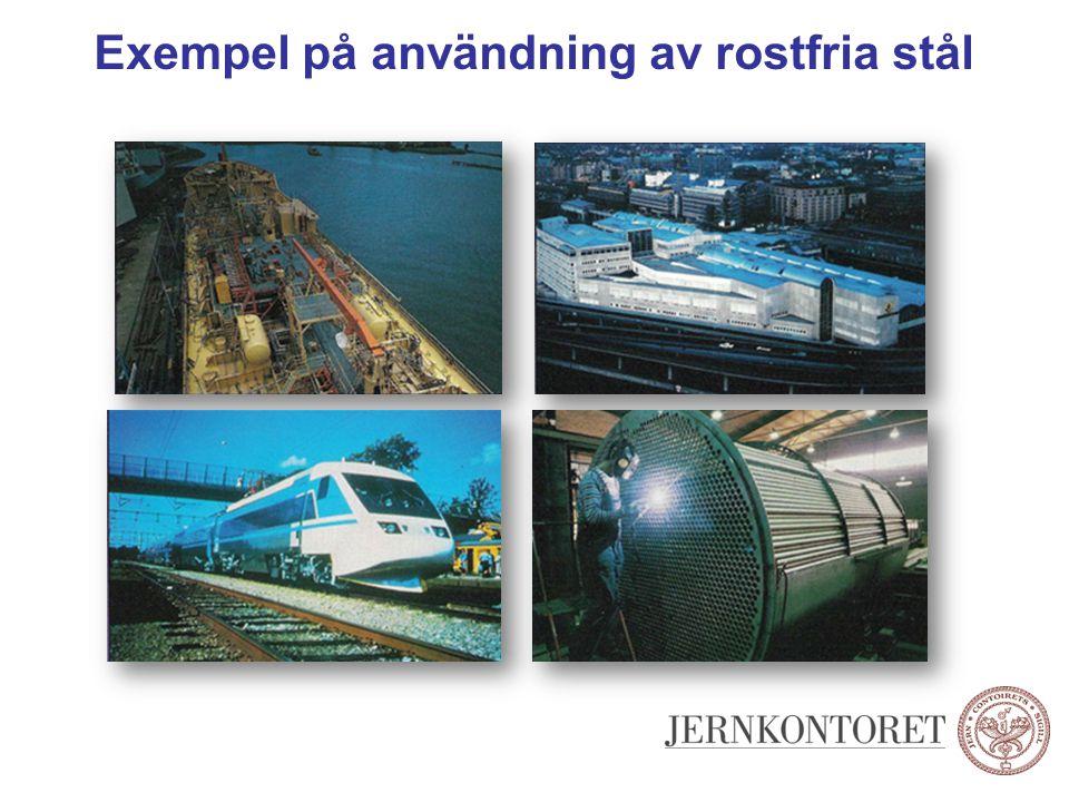 Exempel på användning av rostfria stål