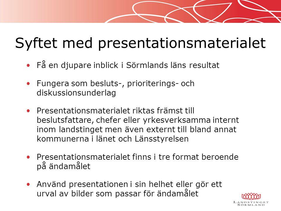 Syftet med presentationsmaterialet