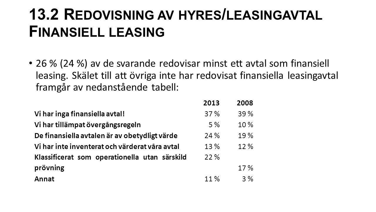 13.2 Redovisning av hyres/leasingavtal Finansiell leasing