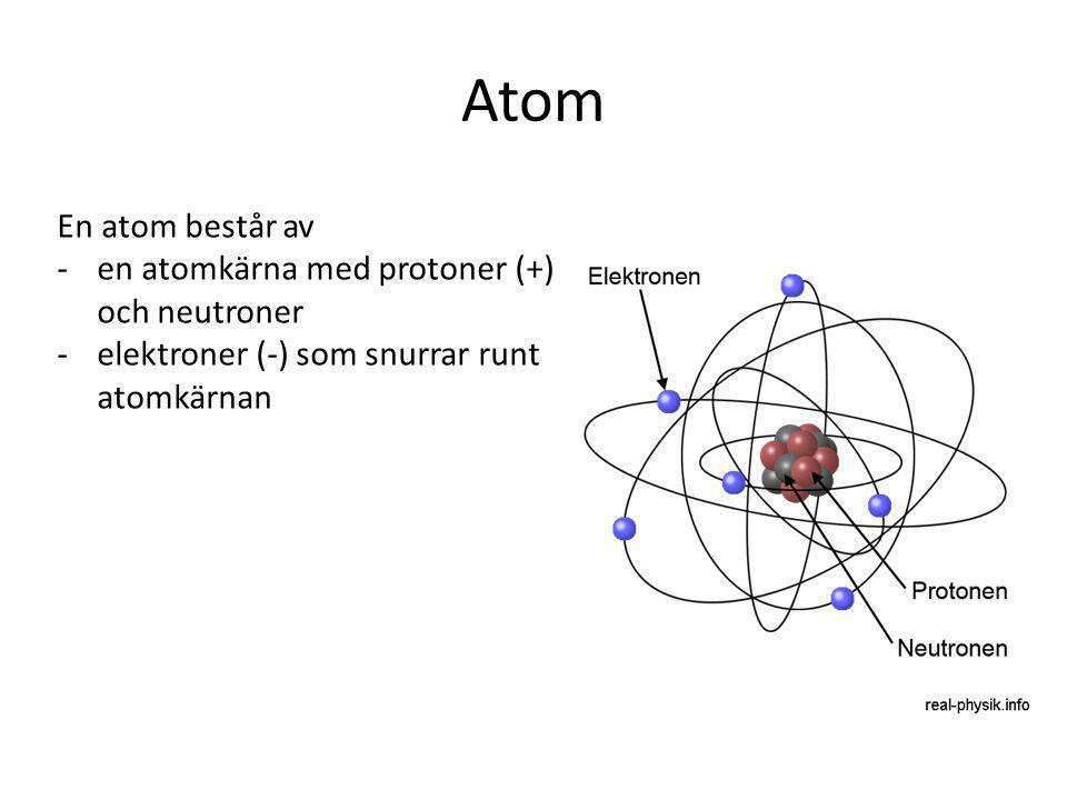 Atom En atom består av en atomkärna med protoner (+) och neutroner