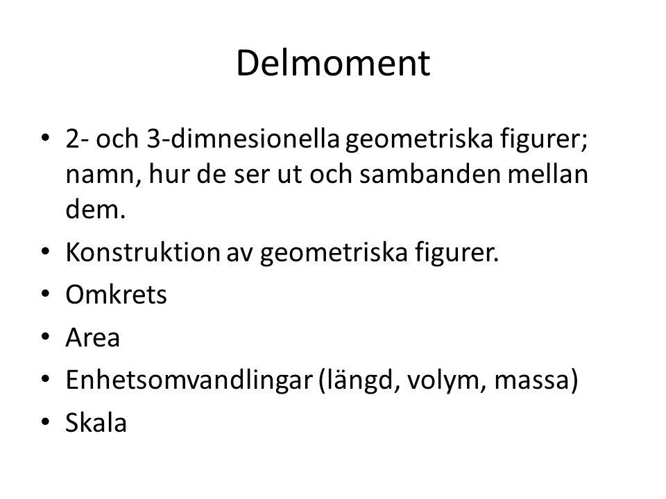 Delmoment 2- och 3-dimnesionella geometriska figurer; namn, hur de ser ut och sambanden mellan dem.