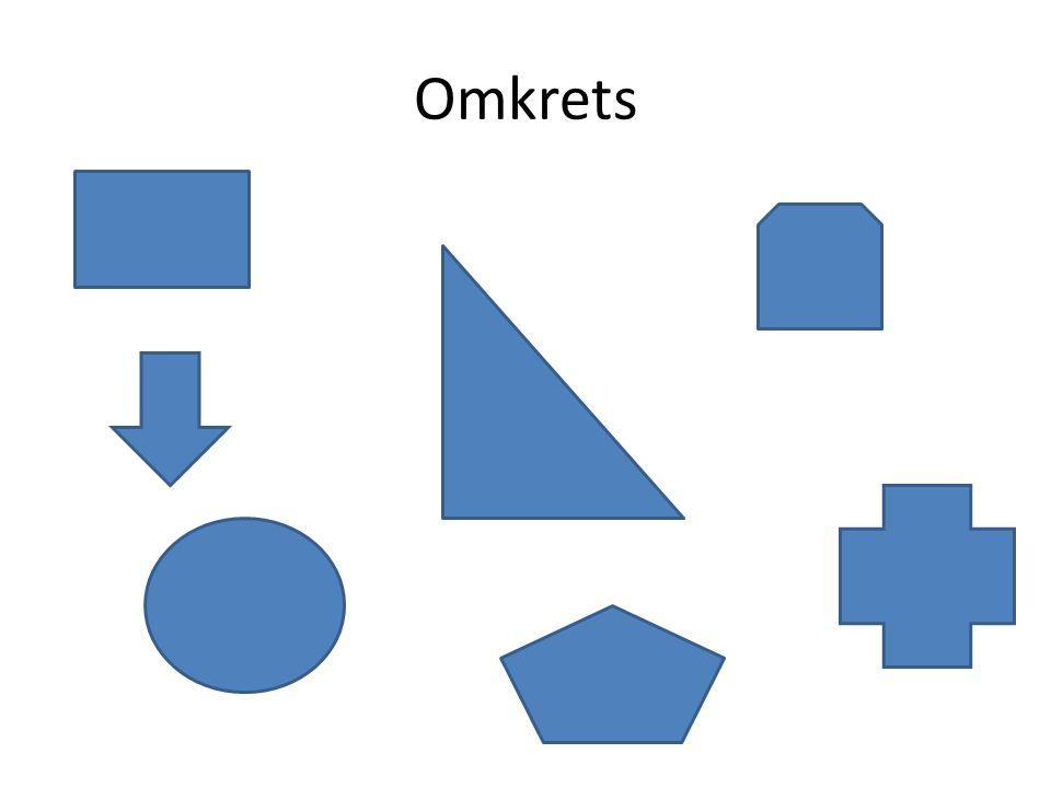 Omkrets