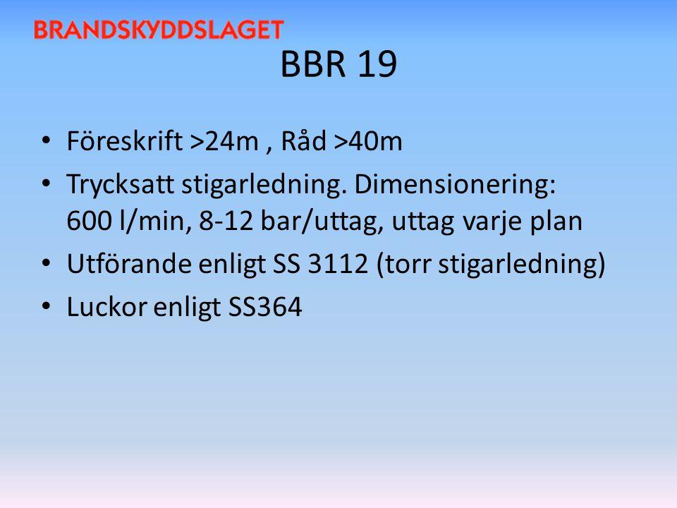 BBR 19 Föreskrift >24m , Råd >40m