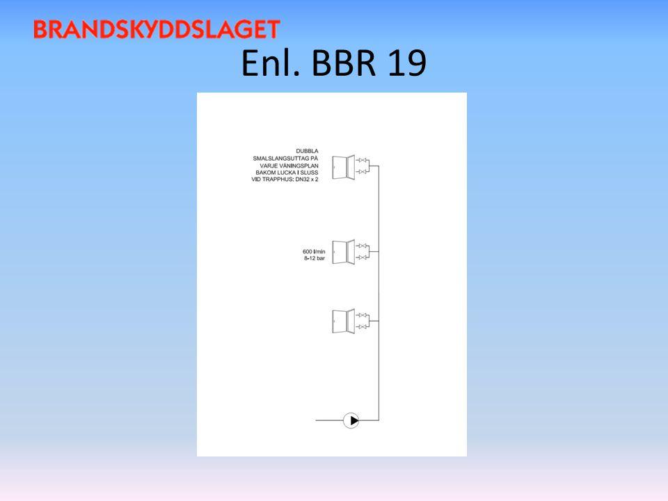 Enl. BBR 19