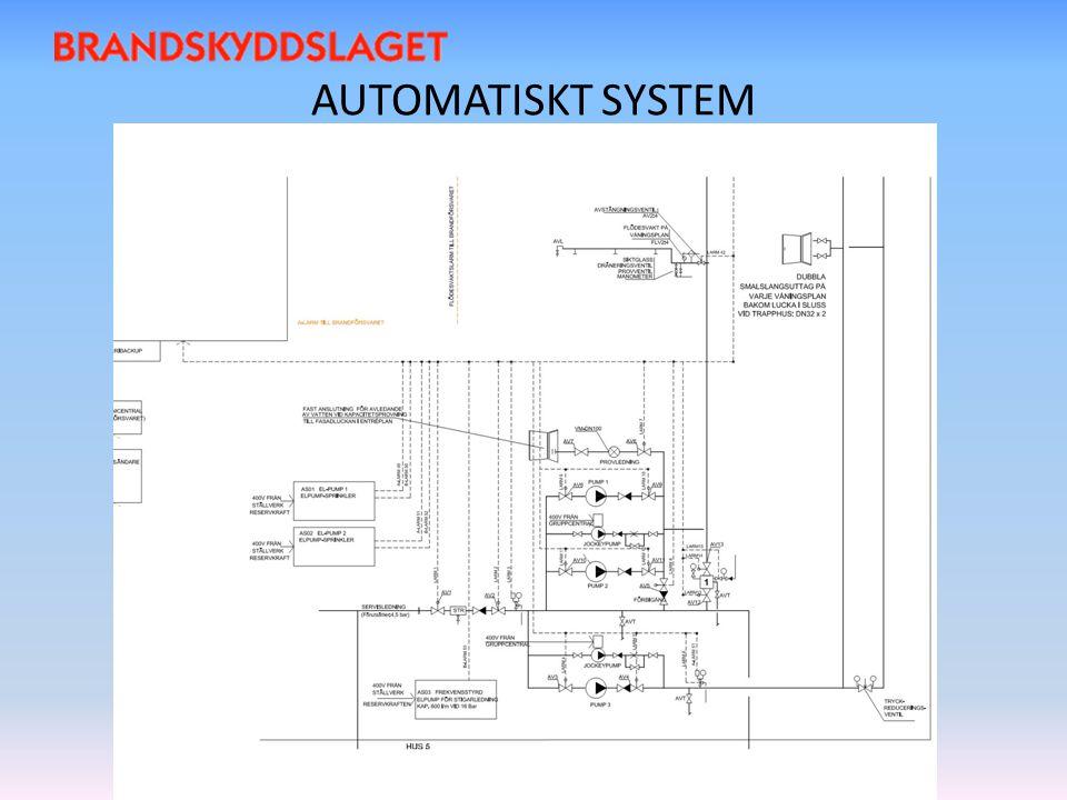 AUTOMATISKT SYSTEM