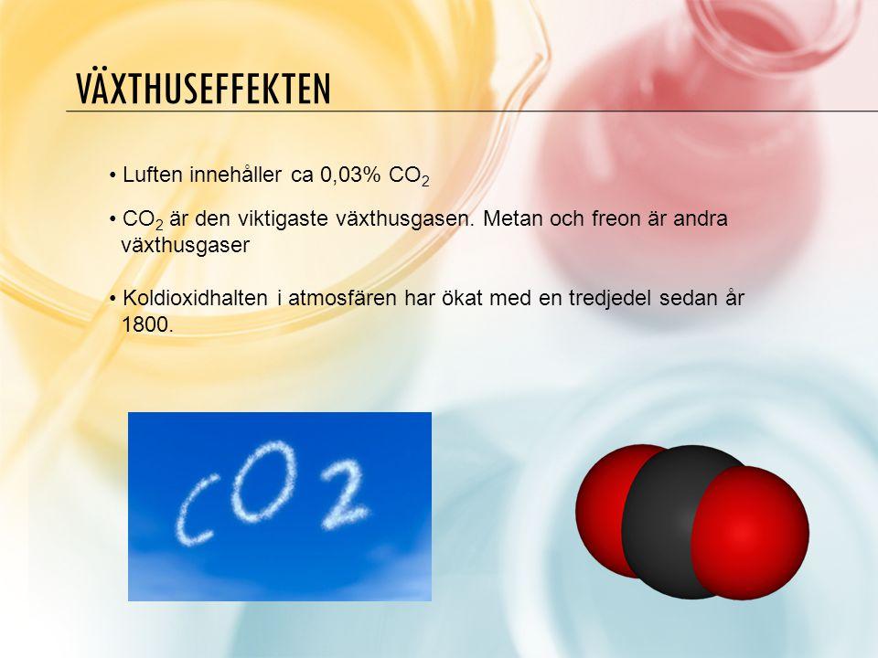 VÄXTHUSEFFEKTEN • Luften innehåller ca 0,03% CO2