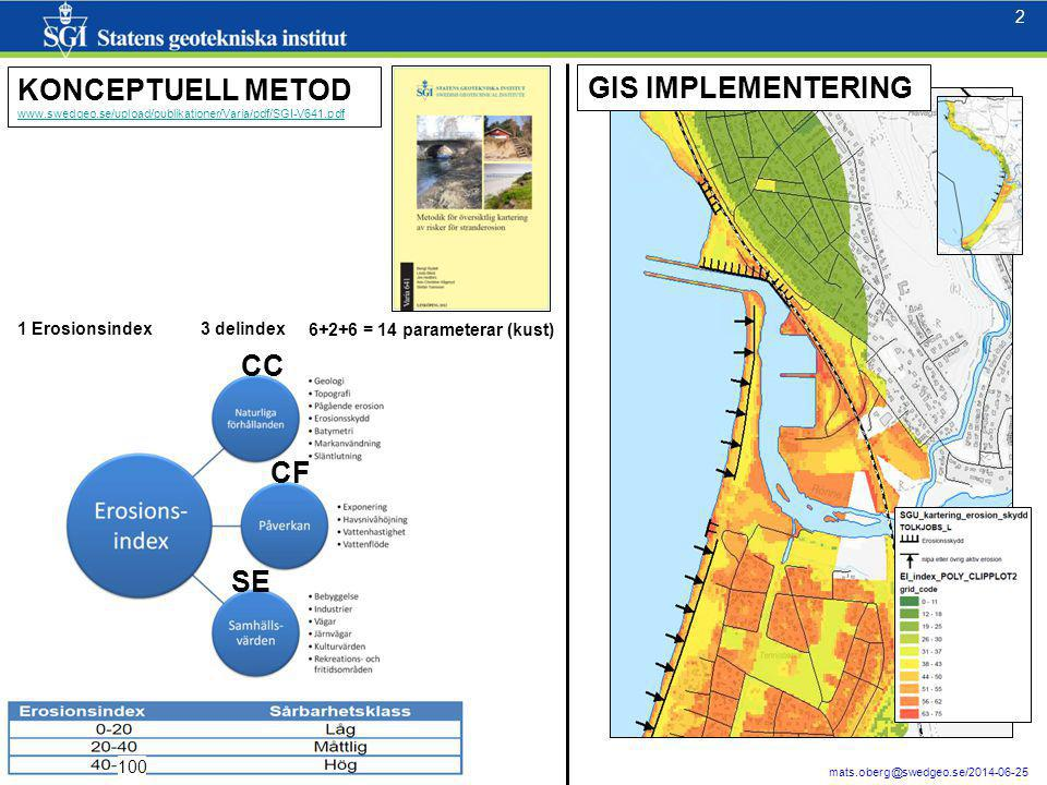 KONCEPTUELL METOD GIS IMPLEMENTERING CC CF SE 1 Erosionsindex