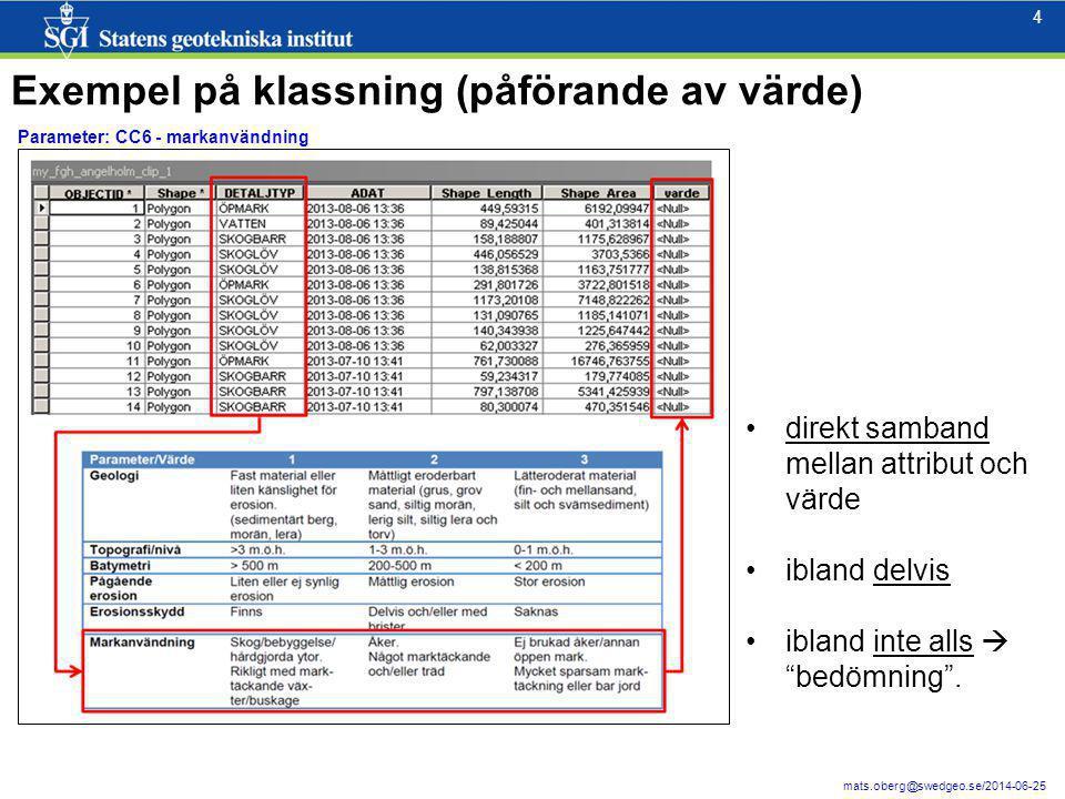 Exempel på klassning (påförande av värde)
