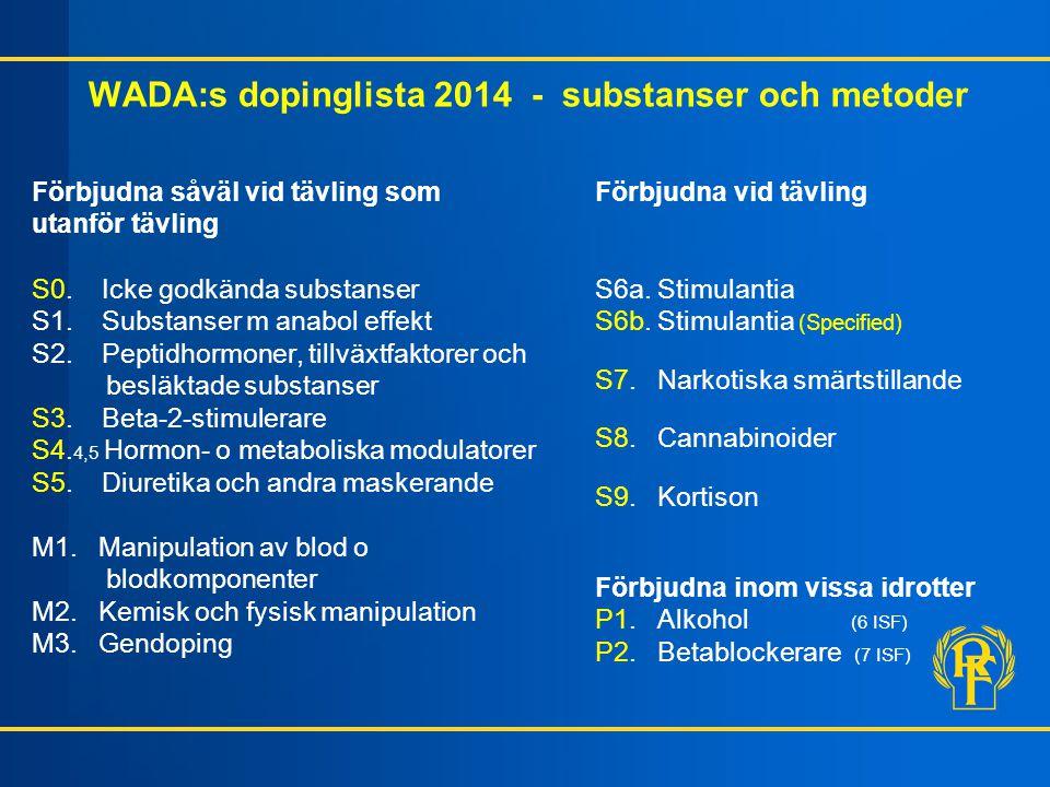 WADA:s dopinglista 2014 - substanser och metoder