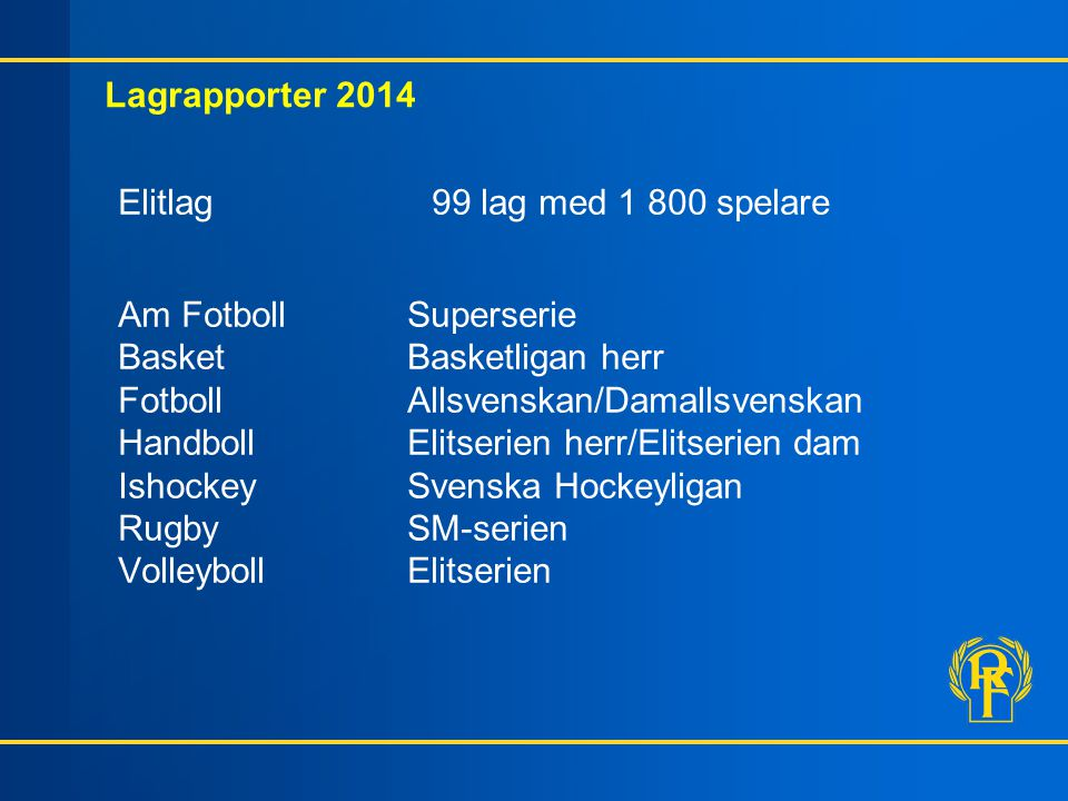 Lagrapporter 2014 Elitlag 99 lag med 1 800 spelare.
