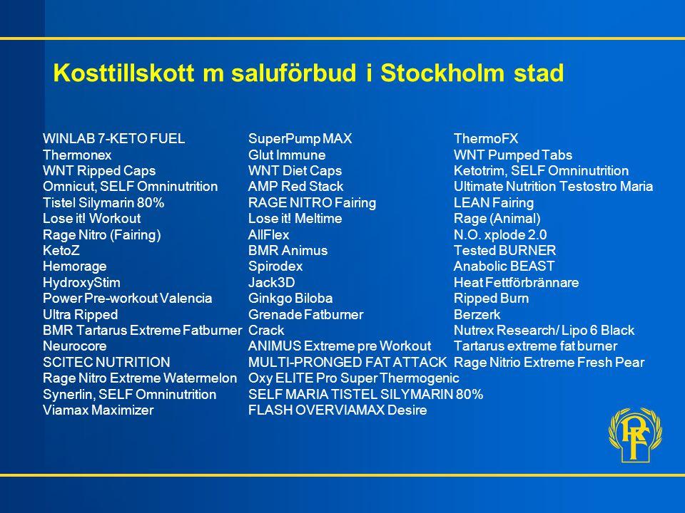 Kosttillskott m saluförbud i Stockholm stad