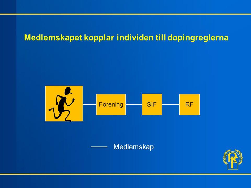 Medlemskapet kopplar individen till dopingreglerna