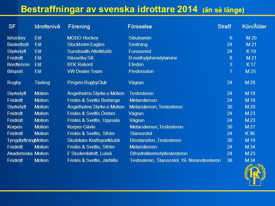 Bestraffningar av svenska idrottare 2014 (än så länge)