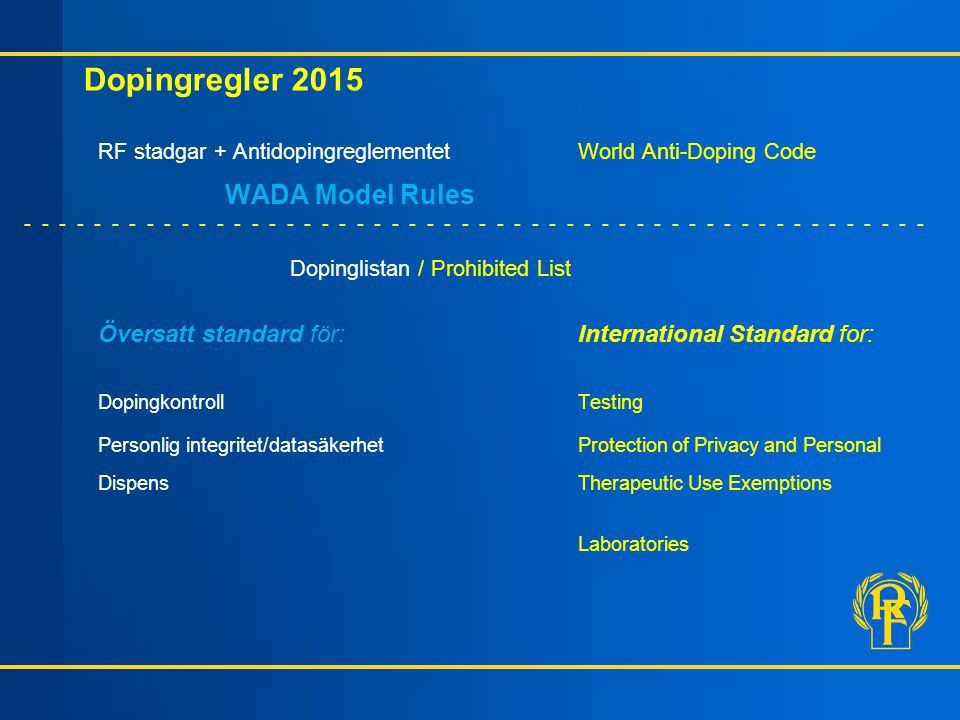 Dopingregler 2015 Dopinglistan / Prohibited List