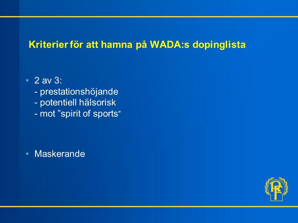Kriterier för att hamna på WADA:s dopinglista