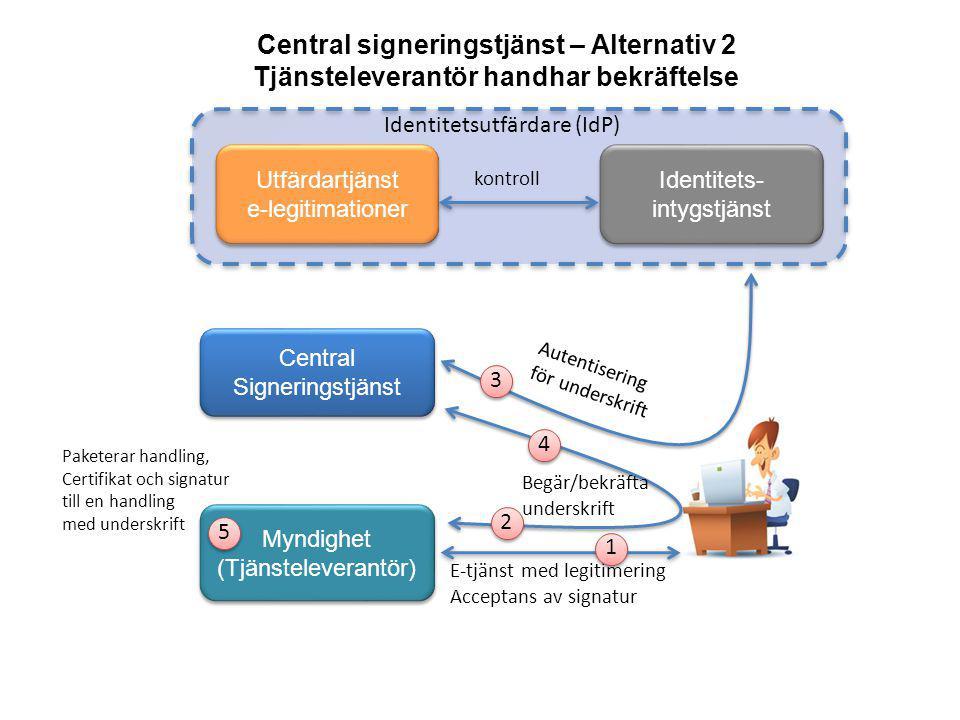 Central signeringstjänst – Alternativ 2 Tjänsteleverantör handhar bekräftelse