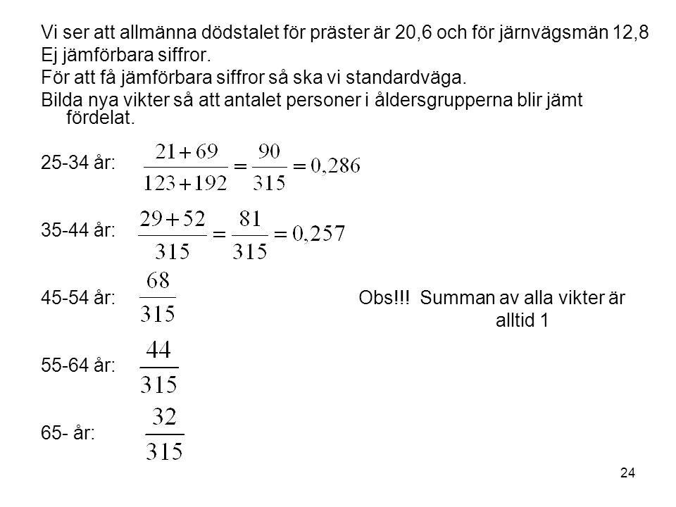 Vi ser att allmänna dödstalet för präster är 20,6 och för järnvägsmän 12,8