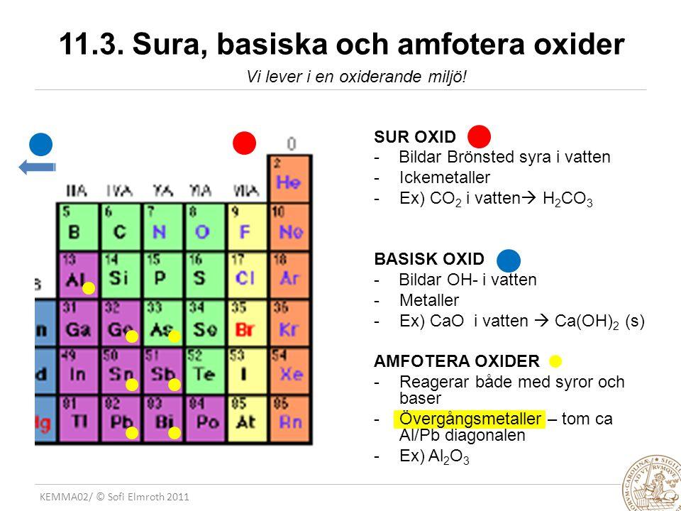 11.3. Sura, basiska och amfotera oxider