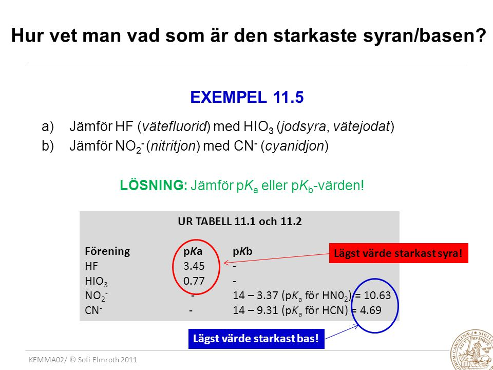 LÖSNING: Jämför pKa eller pKb-värden!