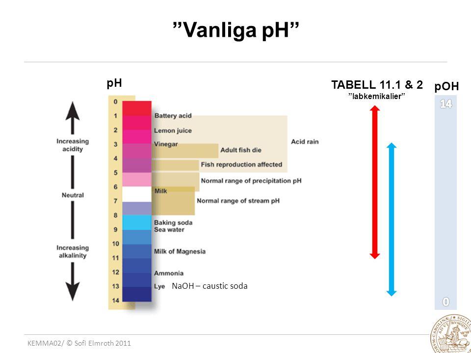 TABELL 11.1 & 2 labkemikalier
