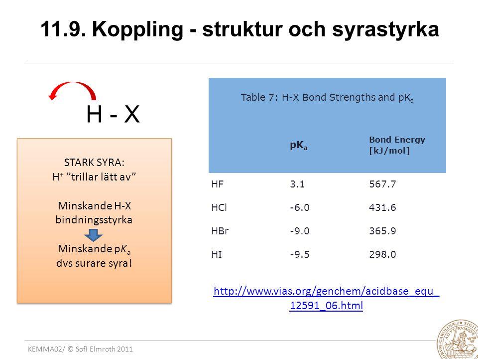 11.9. Koppling - struktur och syrastyrka