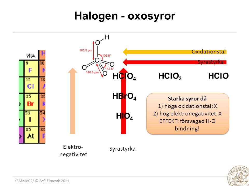 Halogen - oxosyror HClO4 HBrO4 HIO4 HClO3 HClO Oxidationstal
