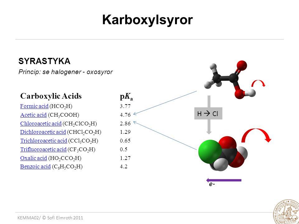 Karboxylsyror SYRASTYKA Carboxylic Acids pKa H  Cl e-