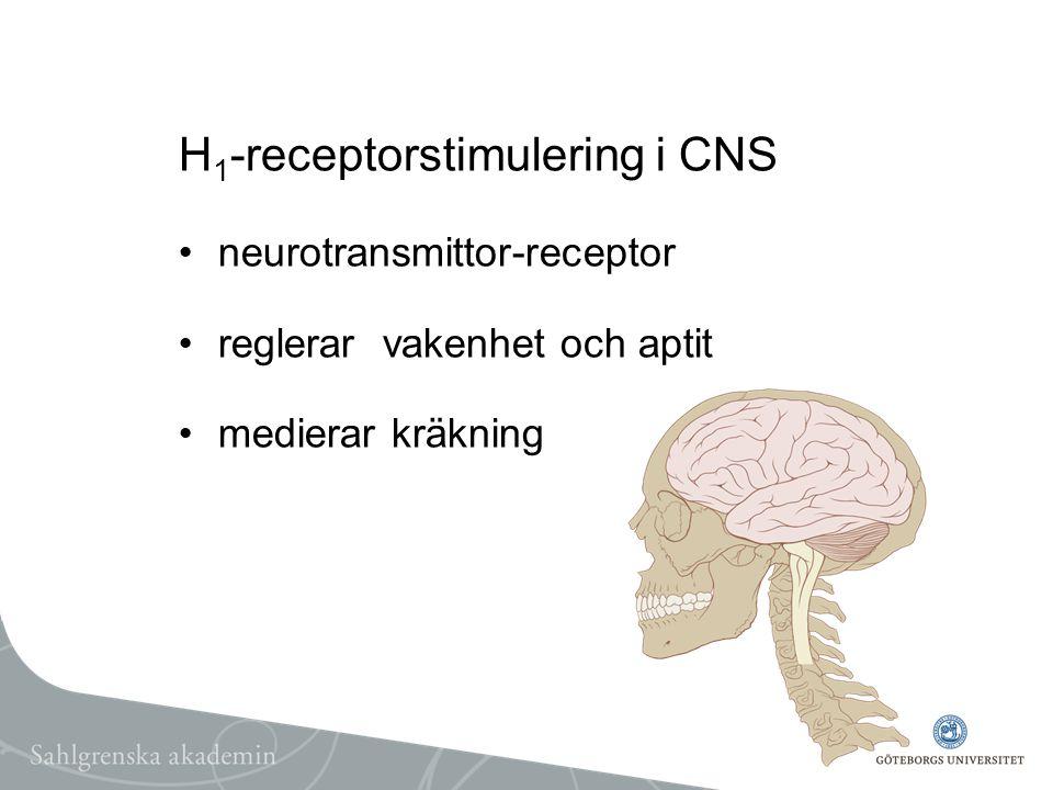 H1-receptorstimulering i CNS
