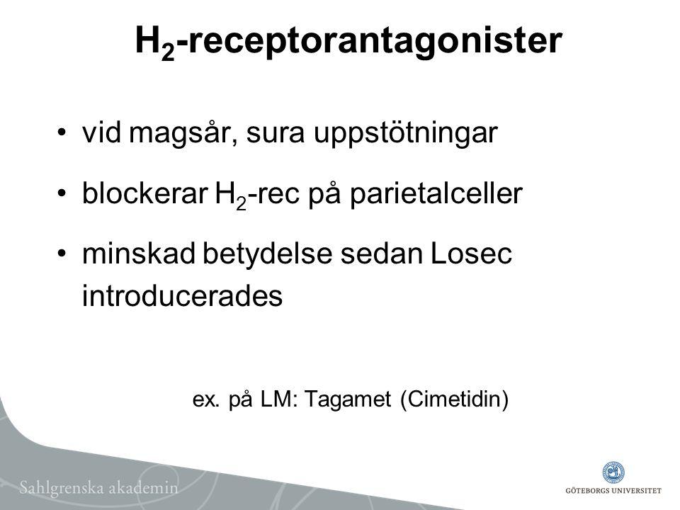 H2-receptorantagonister