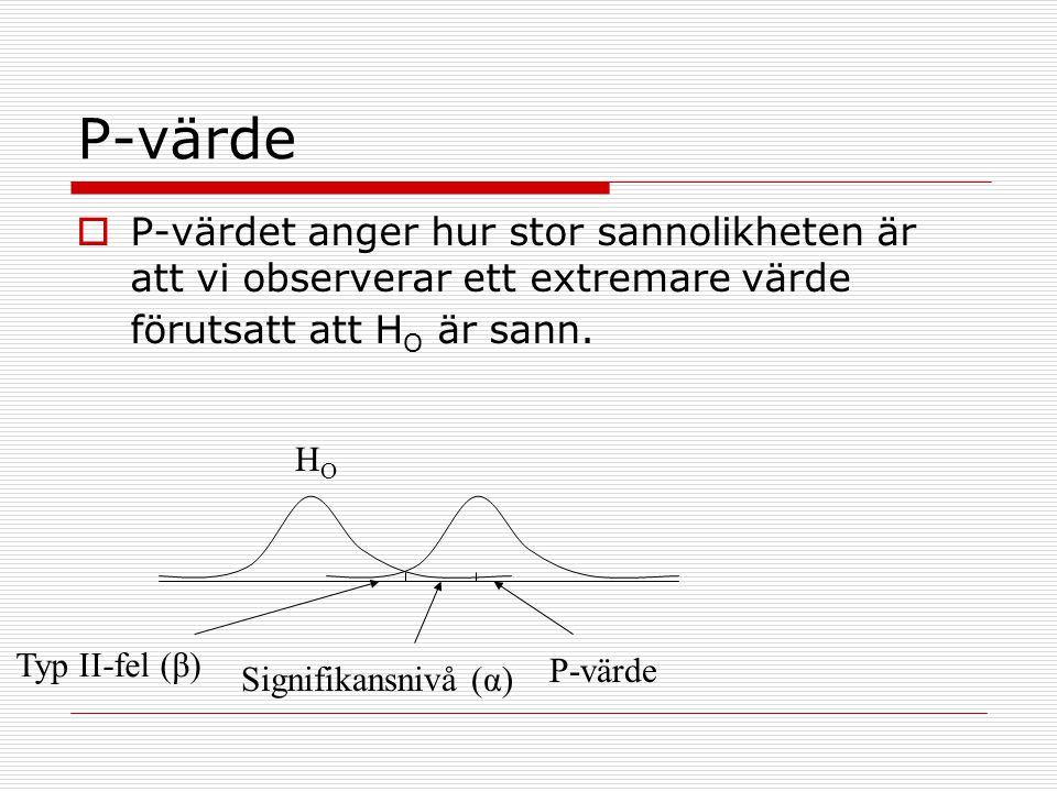 P-värde P-värdet anger hur stor sannolikheten är att vi observerar ett extremare värde förutsatt att HO är sann.