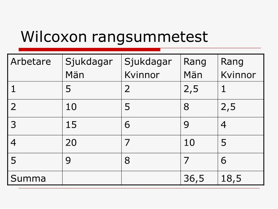 Wilcoxon rangsummetest