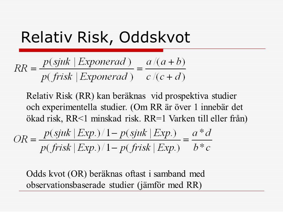 Relativ Risk, Oddskvot