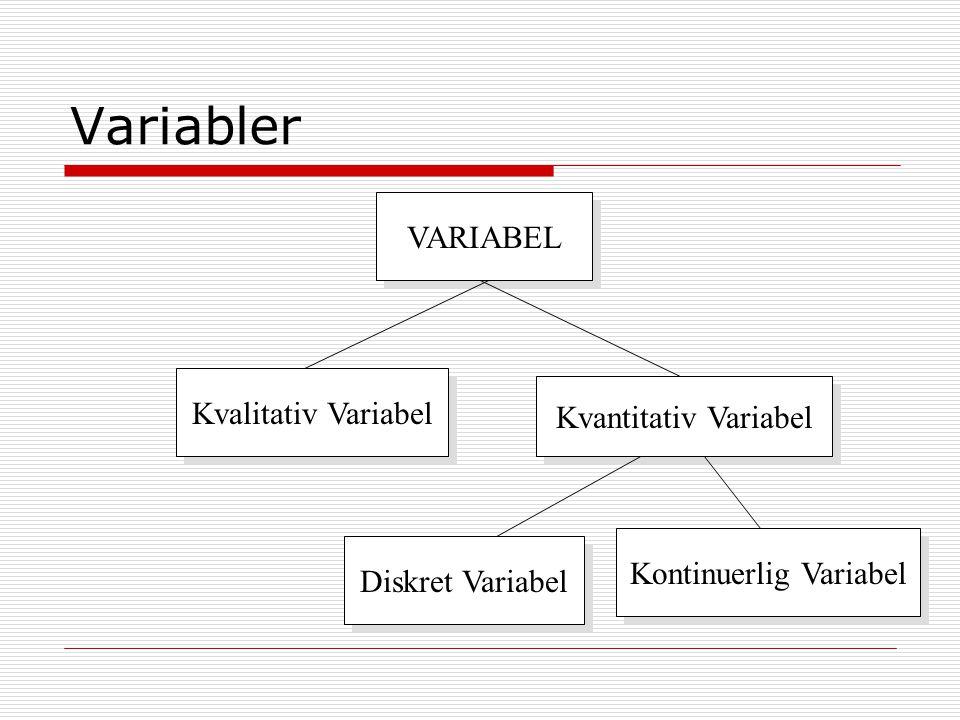 Kontinuerlig Variabel