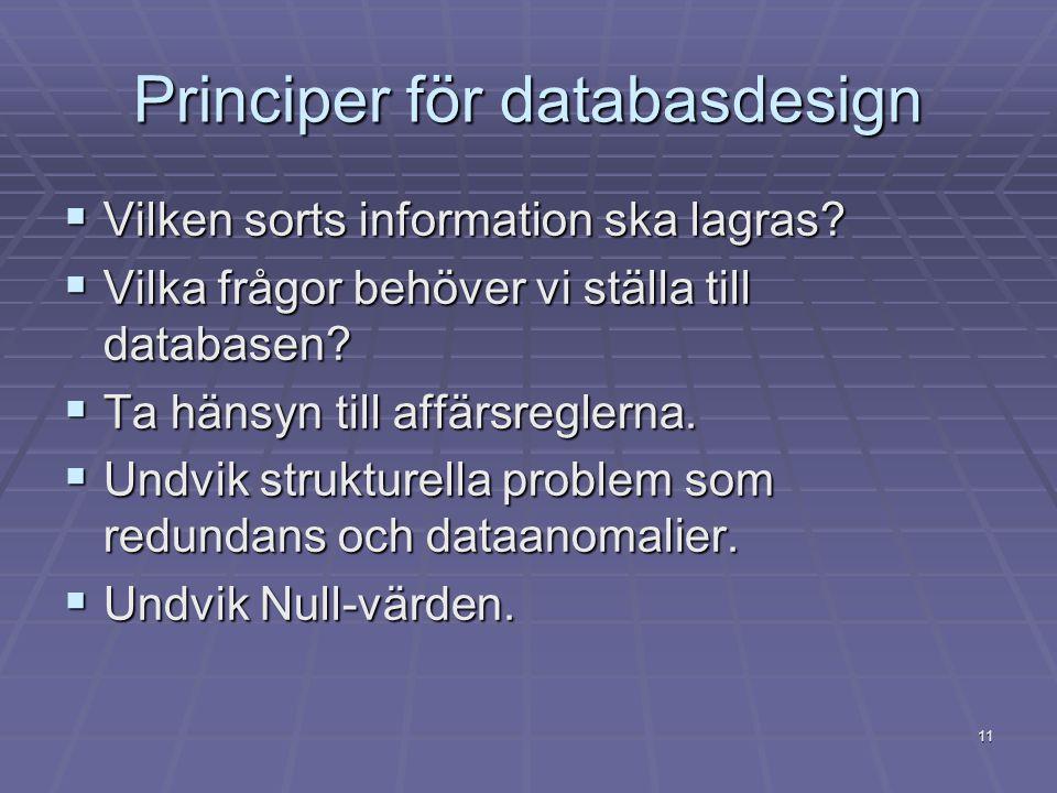 Principer för databasdesign