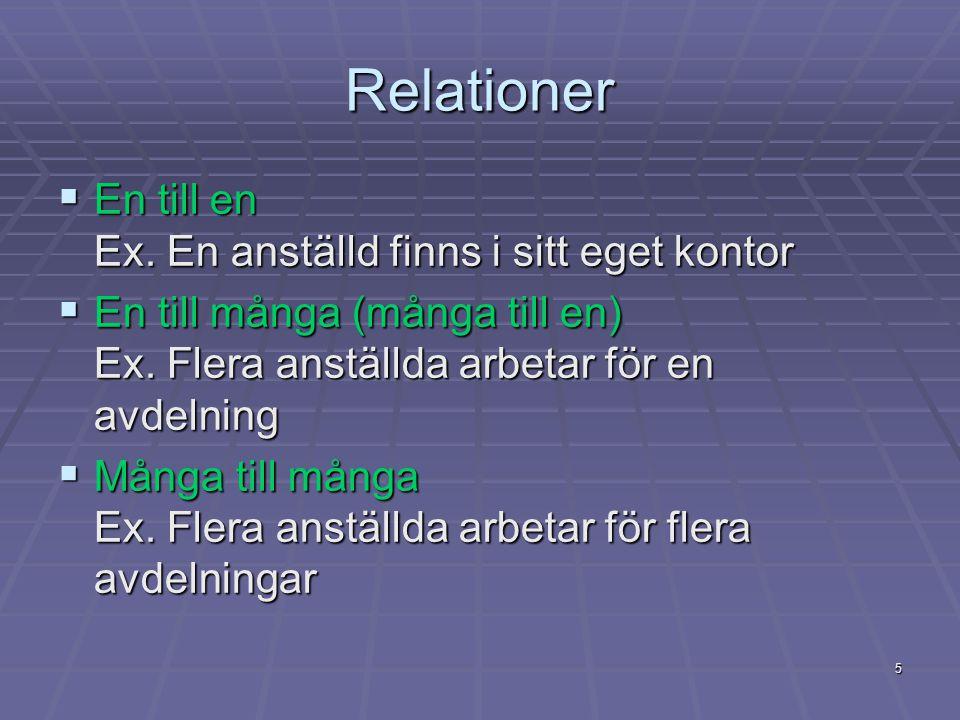 Relationer En till en Ex. En anställd finns i sitt eget kontor