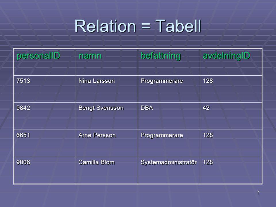 Relation = Tabell personalID namn befattning avdelningID 7513