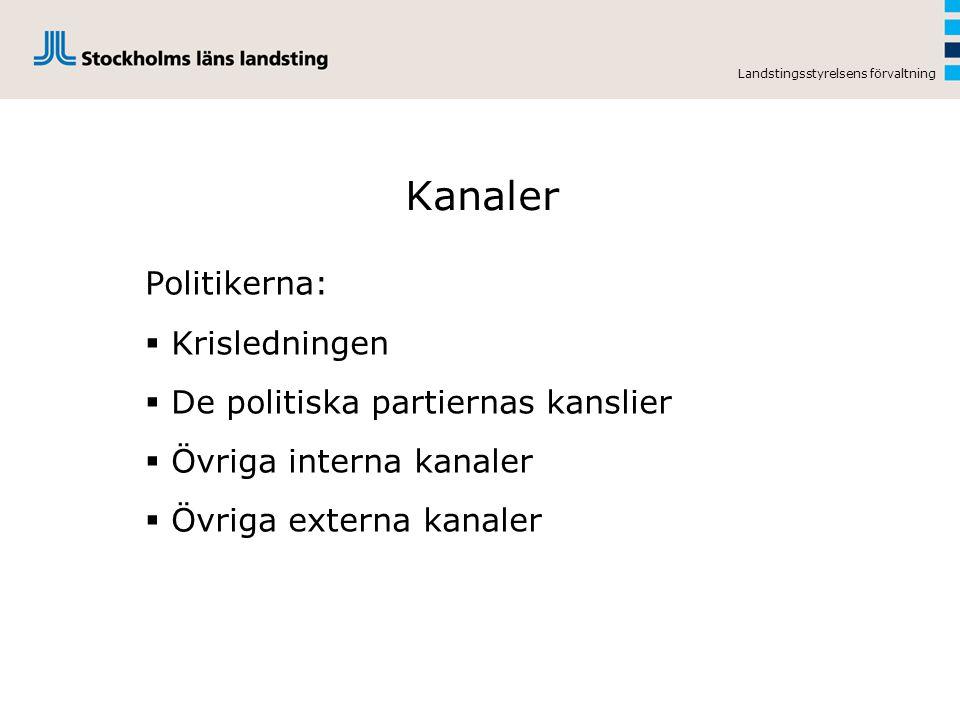 Kanaler Politikerna: Krisledningen De politiska partiernas kanslier