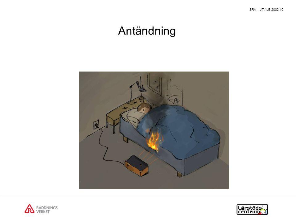 SRV - JT / LB 2002 10 Antändning. När materialet har kommit upp i tillräcklig temperatur sker antändning..